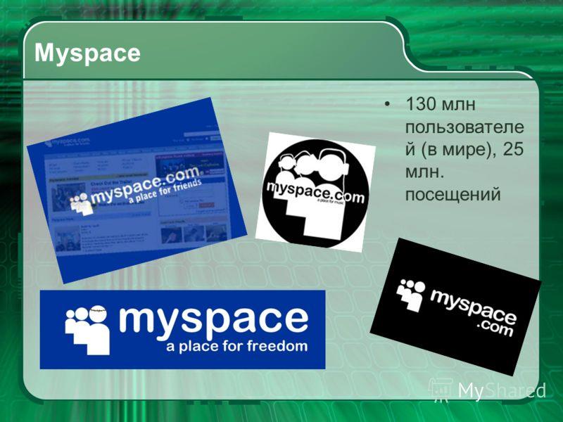 Myspace 130 млн пользователе й (в мире), 25 млн. посещений