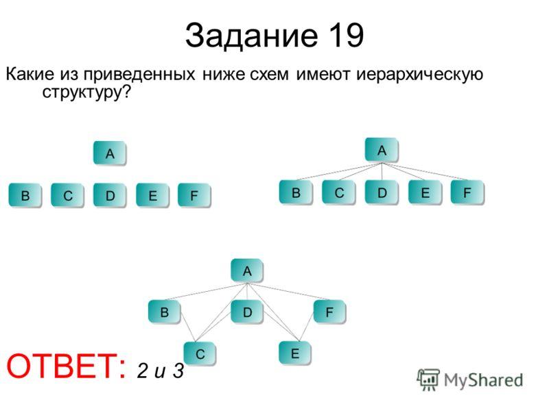Задание 19 Какие из приведенных ниже схем имеют иерархическую структуру? ОТВЕТ: 2 и 3