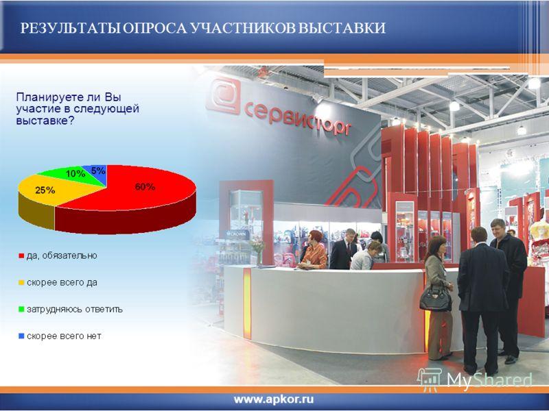 РЕЗУЛЬТАТЫ ОПРОСА УЧАСТНИКОВ ВЫСТАВКИ Планируете ли Вы участие в следующей выставке? www.apkor.ru