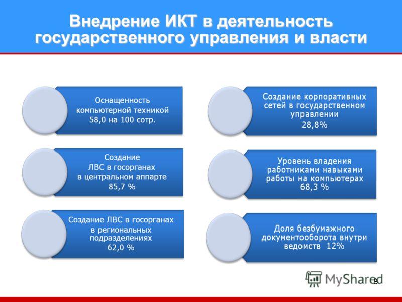 8 Внедрение ИКТ в деятельность государственного управления и власти