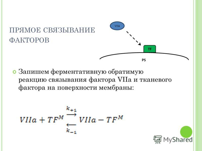 ПРЯМОЕ СВЯЗЫВАНИЕ ФАКТОРОВ Запишем ферментативную обратимую реакцию связывания фактора VIIa и тканевого фактора на поверхности мембраны: TF VIIa PS