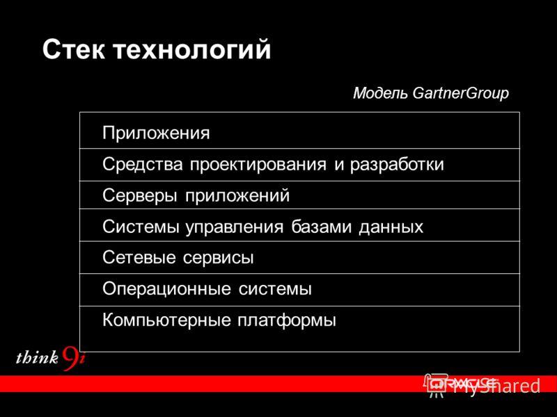 Стек технологий Приложения Средства проектирования и разработки Серверы приложений Системы управления базами данных Сетевые сервисы Операционные системы Компьютерные платформы Модель GartnerGroup
