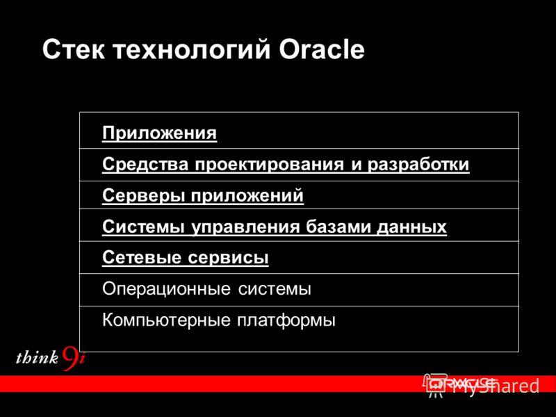 Стек технологий Oracle Приложения Средства проектирования и разработки Серверы приложений Системы управления базами данных Сетевые сервисы Операционные системы Компьютерные платформы