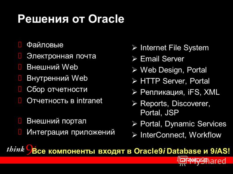 Решения от Oracle Файловые Электронная почта Внешний Web Внутренний Web Сбор отчетности Отчетность в intranet Внешний портал Интеграция приложений Internet File System Email Server Web Design, Portal HTTP Server, Portal Репликация, iFS, XML Reports,