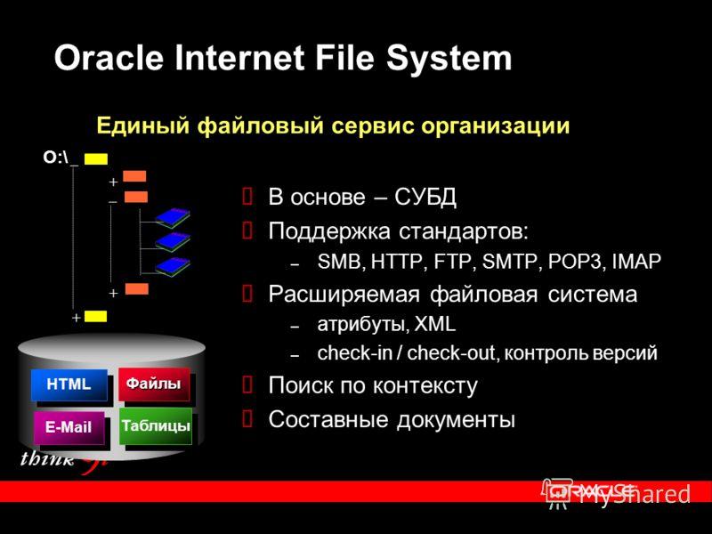 Oracle Internet File System В основе – СУБД Поддержка стандартов: – SMB, HTTP, FTP, SMTP, POP3, IMAP Расширяемая файловая система – атрибуты, XML – check-in / check-out, контроль версий Поиск по контексту Составные документы HTML E-Mail ФайлыФайлы Та