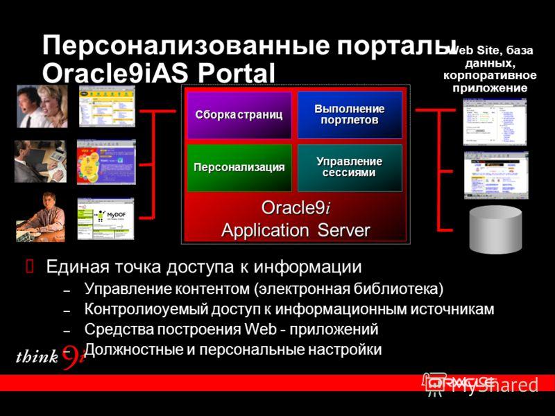 Персонализованные порталы Oracle9iAS Portal Единая точка доступа к информации – Управление контентом (электронная библиотека) – Контролиоуемый доступ к информационным источникам – Средства построения Web - приложений – Должностные и персональные наст