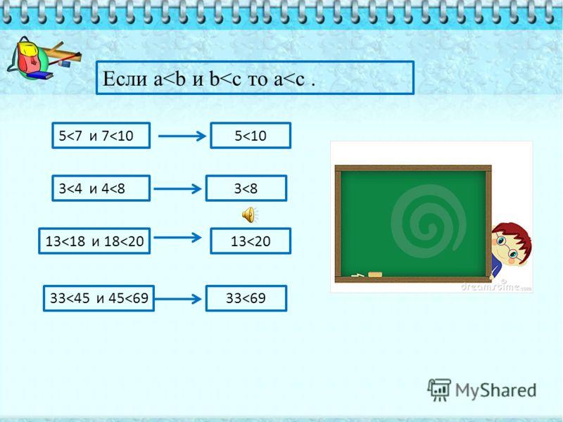 Теорема 2 Если a