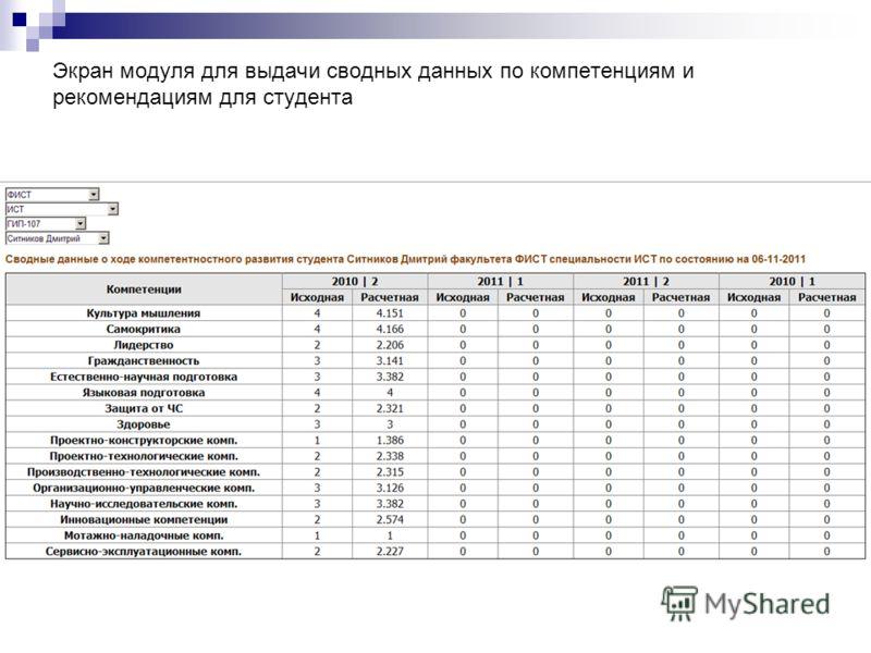 Экран модуля для выдачи сводных данных по компетенциям и рекомендациям для студента