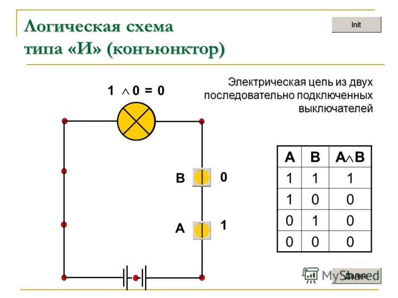 Логическая схема типа «И»