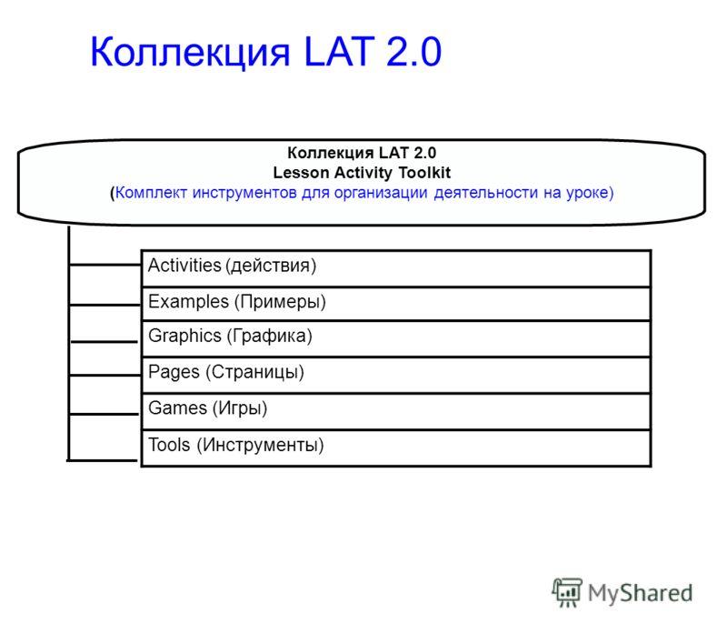 Коллекция LAT 2.0 Lesson Activity Toolkit (Комплект инструментов для организации деятельности на уроке) Activities (действия) Examples (Примеры) Graphics (Графика) Pages (Страницы) Games (Игры) Tools (Инструменты)