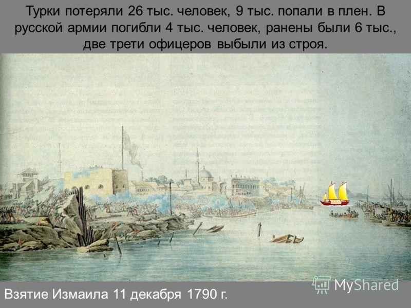 Взятие Измаила 11 декабря 1790 г. Турки потеряли 26 тыс. человек, 9 тыс. попали в плен. В русской армии погибли 4 тыс. человек, ранены были 6 тыс., две трети офицеров выбыли из строя.