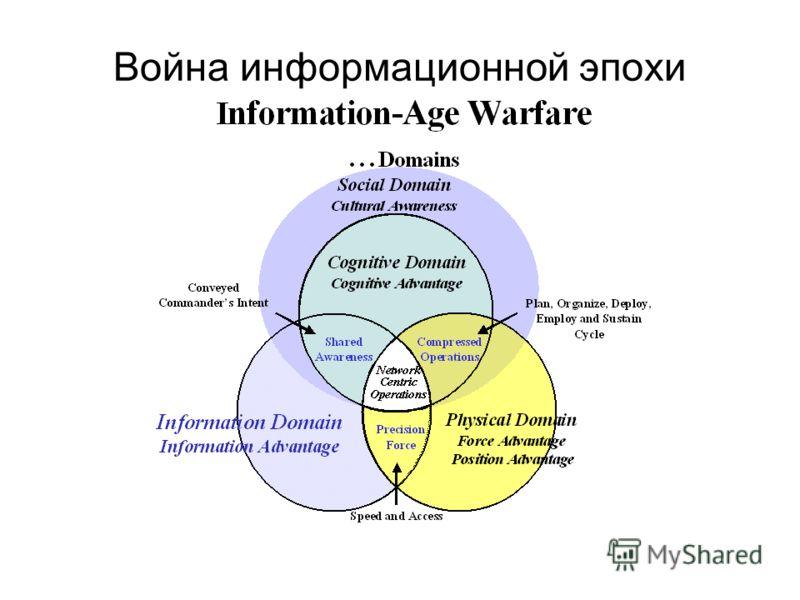 Война информационной эпохи