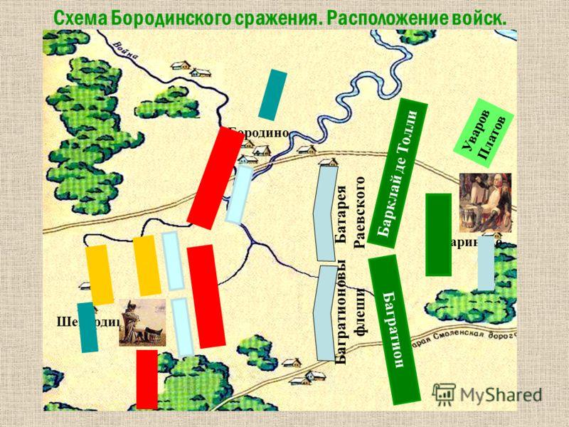 Бородино Татариново Схема