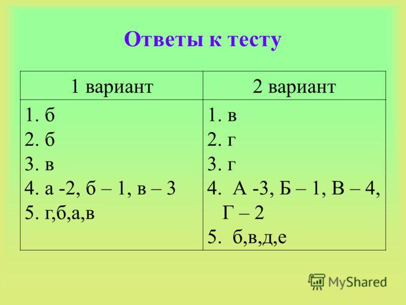 Ответы к тесту 1 вариант2 вариант 1. б 2. б 3. в 4. а -2, б – 1, в – 3 5. г,б,а,в 1. в 2. г 3. г 4. А -3, Б – 1, В – 4, Г – 2 5. б,в,д,е