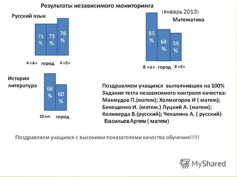 (январь 2013) Васильев Артем ( матем)