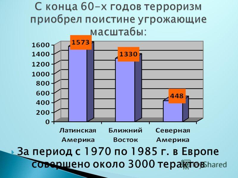 За период с 1970 по 1985 г. в Европе совершено около 3000 терактов