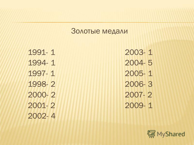 Золотые медали 1991- 12003- 1 1994- 1 2004- 5 1997- 12005- 1 1998- 22006- 3 2000- 22007- 2 2001- 22009- 1 2002- 4