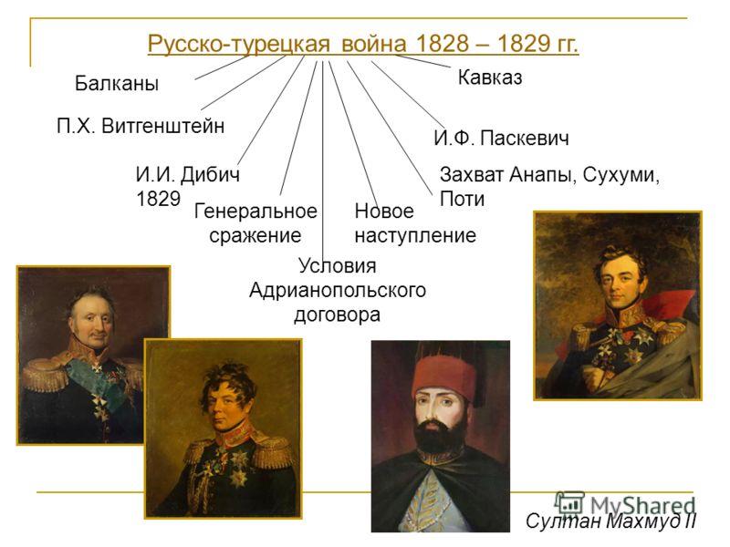 Балканы генеральное сражение и и