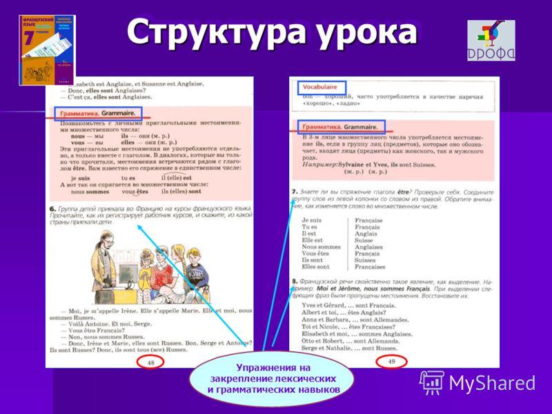 Структура урока Упражнения на закрепление лексических и грамматических навыков