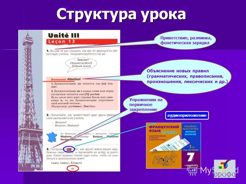 Структура урока аудиоприложение Объяснение новых правил (грамматических, правописания, произношения, лексических и др.) Приветствие, разминка, фонетическая зарядка Упражнения на первичное закрепление
