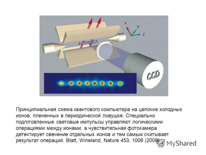 Принципиальная схема квантового компьютера на цепочке холодных ионов, плененных в периодической ловушке. Специально подготовленные световые импульсы управляют логическими операциями между ионами, а чувствительная фотокамера детектирует свечение отдел
