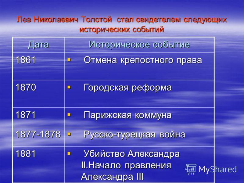 Лев Николаевич Толстой стал свидетелем следующих исторических событий Дата Историческое событие 1861 Отмена крепостного права Отмена крепостного права 1870 Городская реформа Городская реформа 1871 Парижская коммуна Парижская коммуна 1877-1878 Русско-