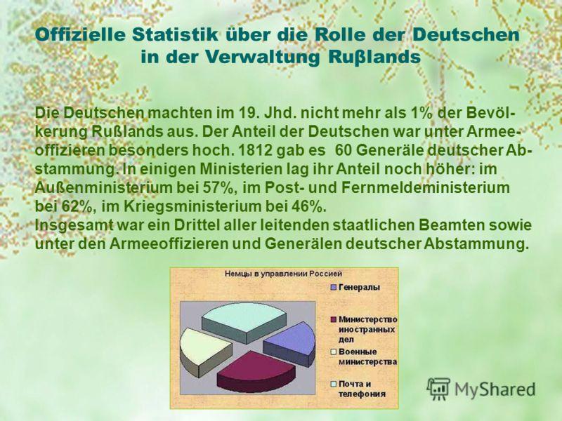 Offizielle Statistik über die Rolle der Deutschen in der Verwaltung Ruβlands Die Deutschen machten im 19. Jhd. nicht mehr als 1% der Bevöl- kerung Rußlands aus. Der Anteil der Deutschen war unter Armee- offizieren besonders hoch. 1812 gab es 60 Gener