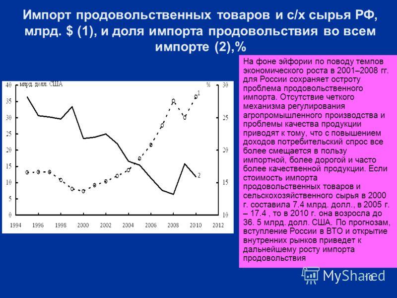 10 Импорт продовольственных товаров и с/х сырья РФ, млрд. $ (1), и доля импорта продовольствия во всем импорте (2),% На фоне эйфории по поводу темпов экономического роста в 2001–2008 гг. для России сохраняет остроту проблема продовольственного импорт