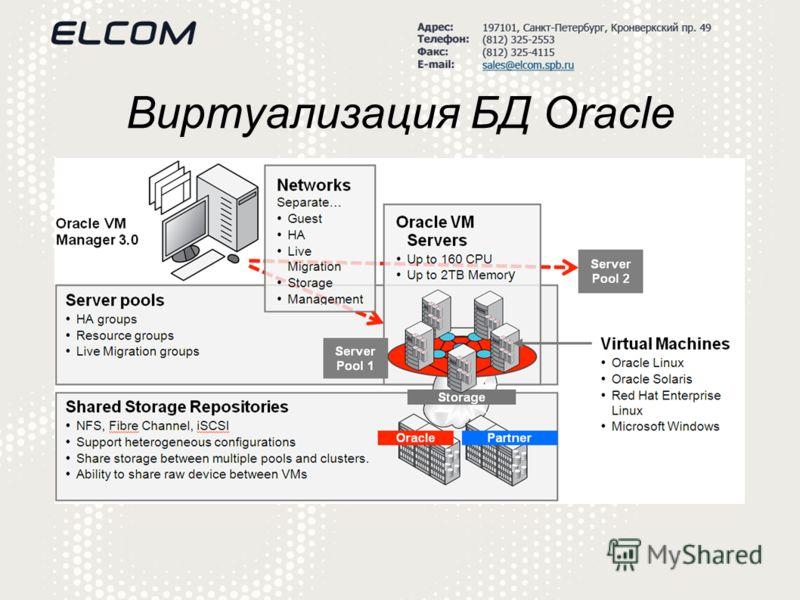 Виртуализация БД Oracle