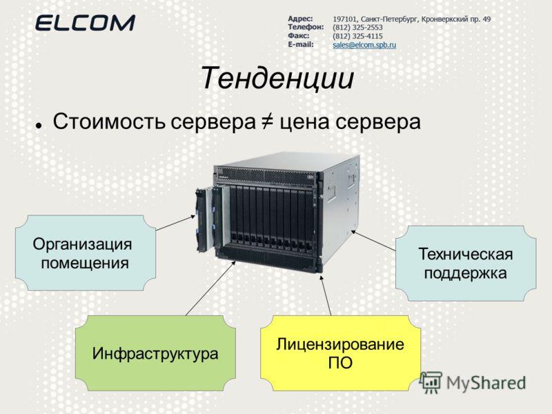 Тенденции Стоимость сервера цена сервера Организация помещения Лицензирование ПО Техническая поддержка Инфраструктура