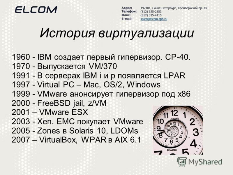 История виртуализации 1960 - IBM создает первый гипервизор. CP-40. 1970 - Выпускается VM/370 1991 - В серверах IBM i и p появляется LPAR 1997 - Virtual PC – Mac, OS/2, Windows 1999 - VMware анонсирует гипервизор под x86 2000 - FreeBSD jail, z/VM 2001