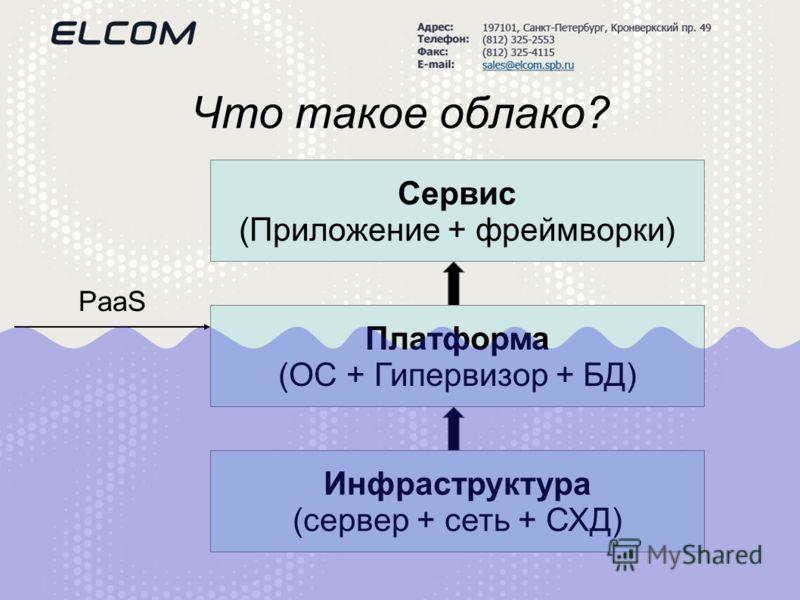 Что такое облако? Инфраструктура (сервер + сеть + СХД) Платформа (ОС + Гипервизор + БД) Сервис (Приложение + фреймворки) PaaS