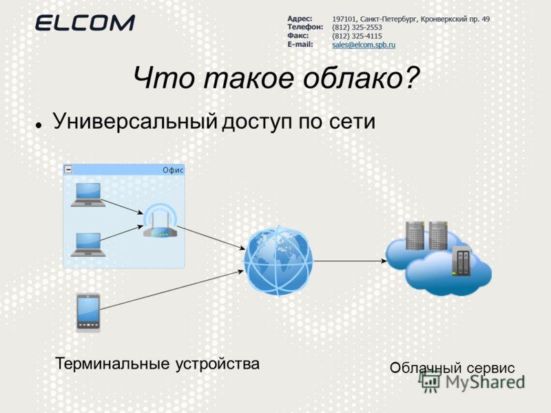 Что такое облако? Универсальный доступ по сети Терминальные устройства Облачный сервис