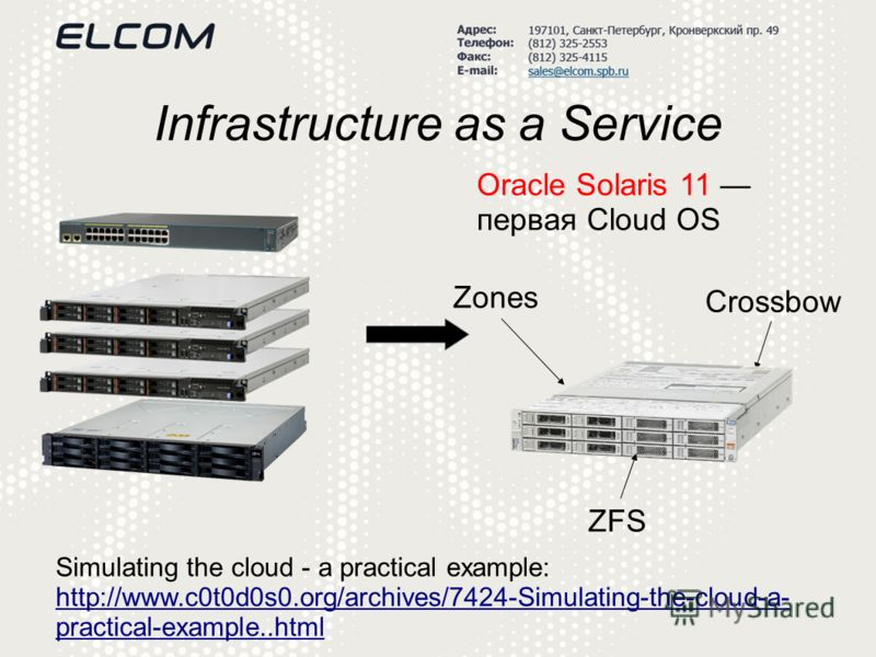 Infrastructure as a Service Zones Crossbow ZFS Simulating the cloud - a practical example: http://www.c0t0d0s0.org/archives/7424-Simulating-the-cloud-a- practical-example..html Oracle Solaris 11 первая Cloud OS