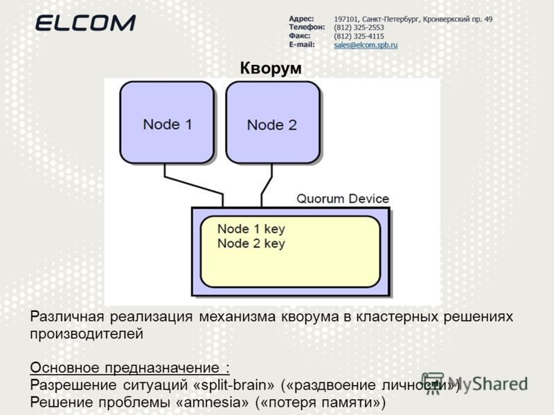 Кворум Различная реализация механизма кворума в кластерных решениях производителей Основное предназначение : Разрешение ситуаций «split-brain» («раздвоение личности») Решение проблемы «amnesia» («потеря памяти»)