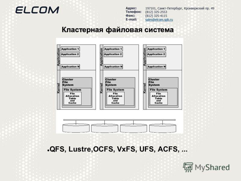 Кластерная файловая система QFS, Lustre,OCFS, VxFS, UFS, ACFS,... Кластерная файловая система