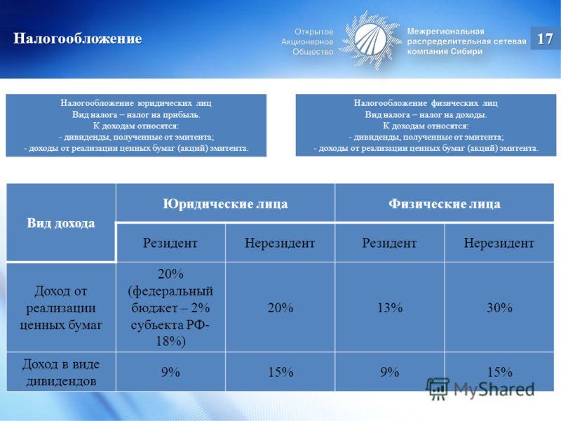 налог на дивиденды по иностранцам нанотехнологий Электротехника, электромеханика