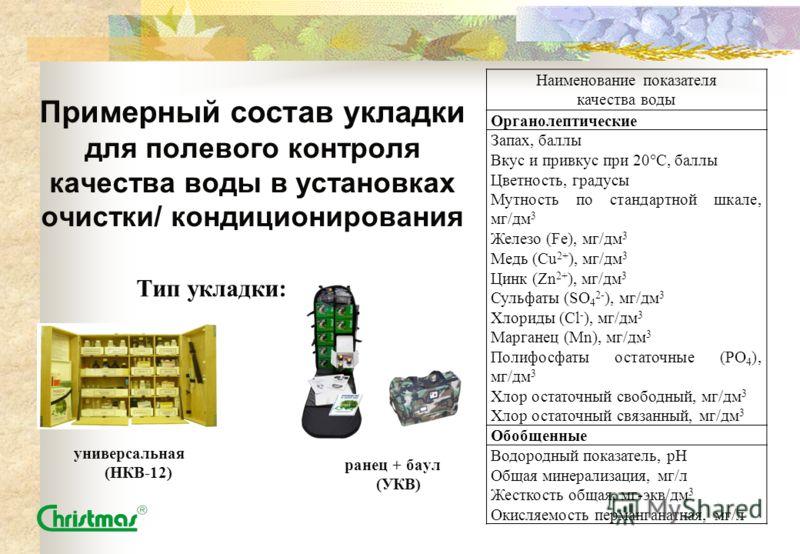 Наименование показателя качества воды Органолептические Запах, баллы Вкус и привкус при 20°С, баллы Цветность, градусы Мутность по стандартной шкале, мг/дм 3 Железо (Fe), мг/дм 3 Медь (Сu 2+ ), мг/дм 3 Цинк (Zn 2+ ), мг/дм 3 Сульфаты (SO 4 2- ), мг/д