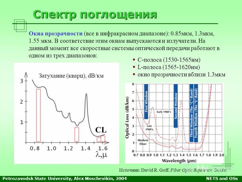 Petrozavodsk State University, Alex Moschevikin, 2004NETS and OSs Спектр поглощения Окна прозрачности (все в инфракрасном диапазоне): 0.85мкм, 1.3мкм, 1.55 мкм. В соответствие этим окнам выпускаются и излучатели. На данный момент все скоростные систе