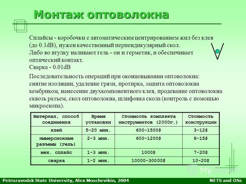 Petrozavodsk State University, Alex Moschevikin, 2004NETS and OSs Монтаж оптоволокна Сплайсы - коробочки с автоматическим центрированием жил без клея (до 0.1dB), нужен качественный перпендикулярный скол. Либо во втулку наливают гель - он и герметик,