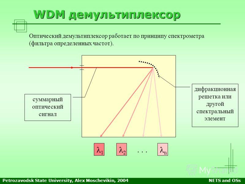 Petrozavodsk State University, Alex Moschevikin, 2004NETS and OSs WDM демультиплексор 1 2 n... Оптический демультиплексор работает по принципу спектрометра (фильтра определенных частот). дифракционная решетка или другой спектральный элемент суммарный
