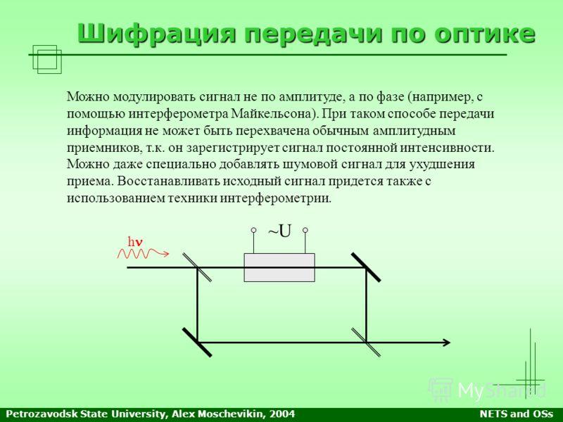 Petrozavodsk State University, Alex Moschevikin, 2004NETS and OSs Шифрация передачи по оптике Можно модулировать сигнал не по амплитуде, а по фазе (например, с помощью интерферометра Майкельсона). При таком способе передачи информация не может быть п