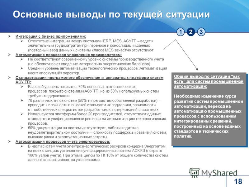 123 Основные выводы по текущей ситуации Интеграция с бизнес приложениями: Отсутствие интеграции между системами ERP, MES, АСУТП – ведет к значительным трудозатратам при переносе и консолидации данных (повторный ввод данных), системы класса MES зачаст