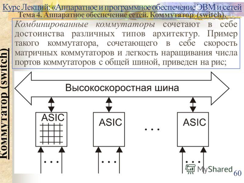 Курс Лекций: «Аппаратное и программное обеспечение ЭВМ и сетей Тема 4. Аппаратное обеспечение сетей. Коммутатор (switch). Коммутатор (switch) Комбинированные коммутаторы сочетают в себе достоинства различных типов архитектур. Пример такого коммутатор