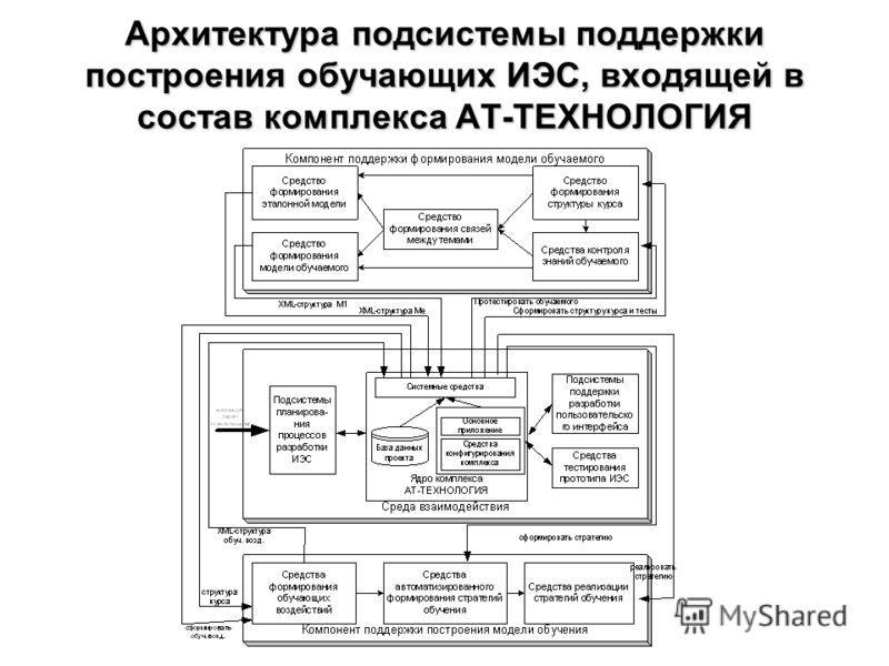 Архитектура подсистемы поддержки построения обучающих ИЭС, входящей в состав комплекса АТ-ТЕХНОЛОГИЯ