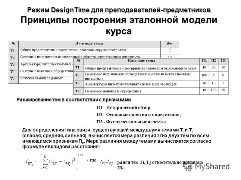 Режим DesignTime для преподавателей-предметников Принципы построения эталонной модели курса Ранжирование тем в соответствии с признаками Для определения типа связи, существующей между двумя темами T i и T j (слабая, средняя, сильная), вычисляется мер