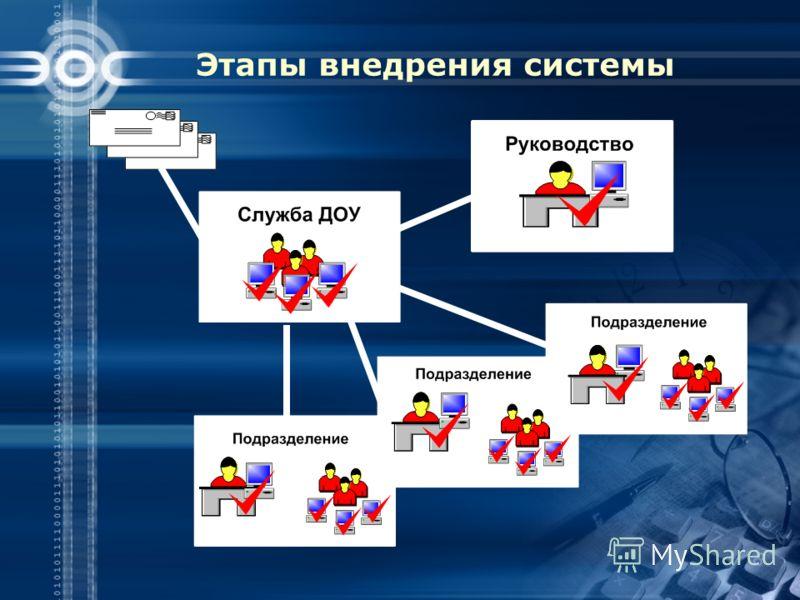 Этапы внедрения системы