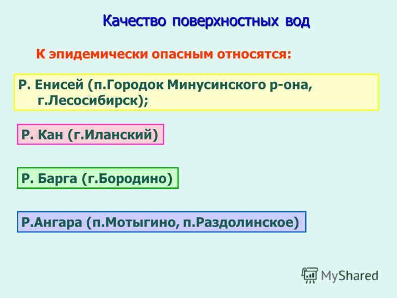 Качество поверхностных вод К эпидемически опасным относятся: Р. Енисей (п.Городок Минусинского р-она, г.Лесосибирск); Р. Кан (г.Иланский) Р. Барга (г.Бородино) Р.Ангара (п.Мотыгино, п.Раздолинское)