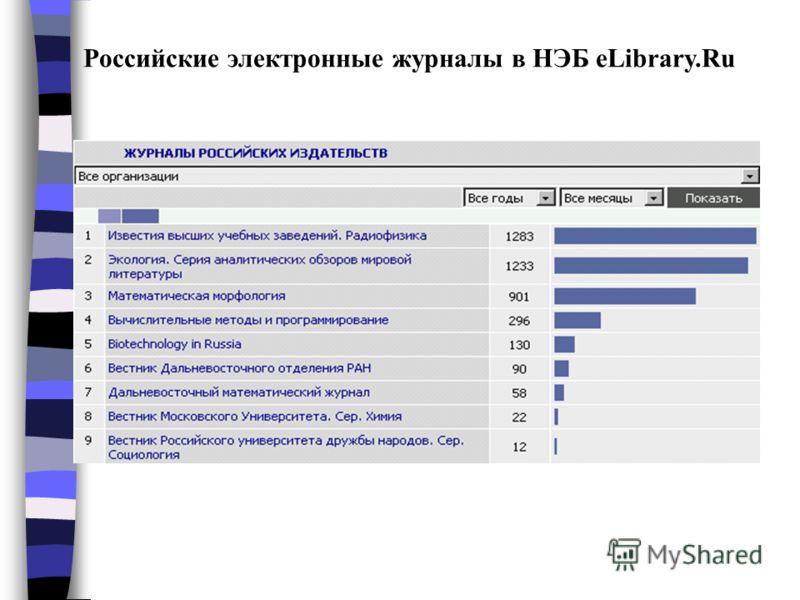 Российские электронные журналы в НЭБ eLibrary.Ru