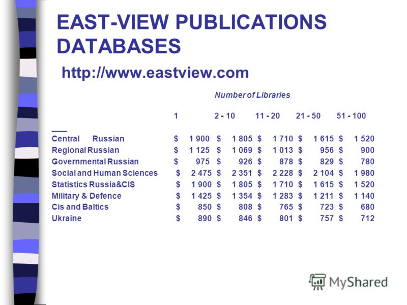 EAST-VIEW PUBLICATIONS DATABASES http://www.eastview.com Number of Libraries 12 - 1011 - 2021 - 5051 - 100 CentralRussian $ 1 900 $ 1 805 $ 1 710 $ 1 615 $ 1 520 Regional Russian $ 1 125 $ 1 069 $ 1 013 $ 956 $ 900 Governmental Russian $ 975 $ 926 $